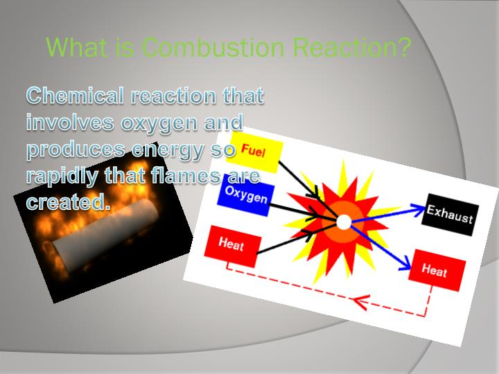 What is combustion reaction