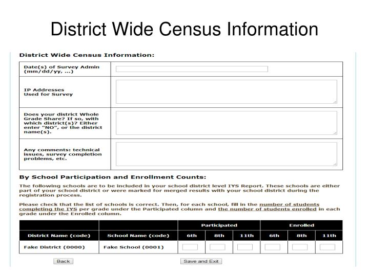 District Wide Census Information