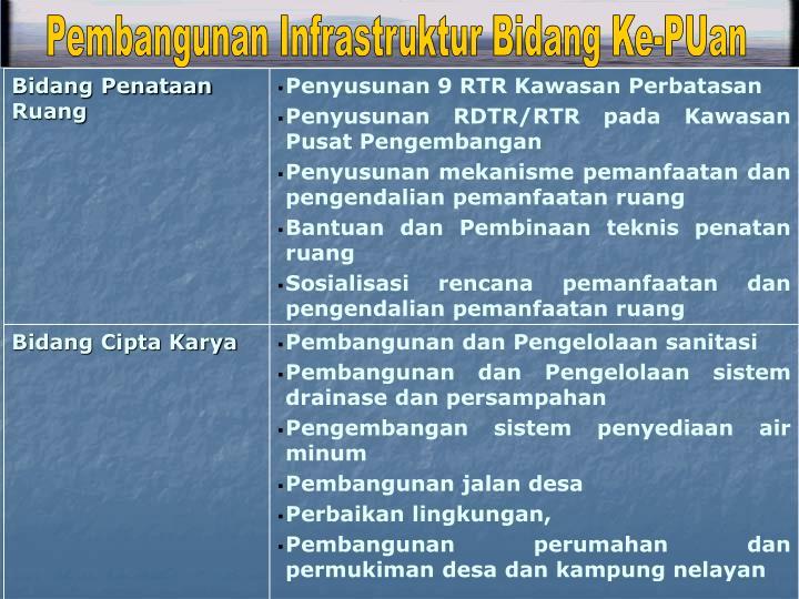 Pembangunan Infrastruktur Bidang Ke-PUan
