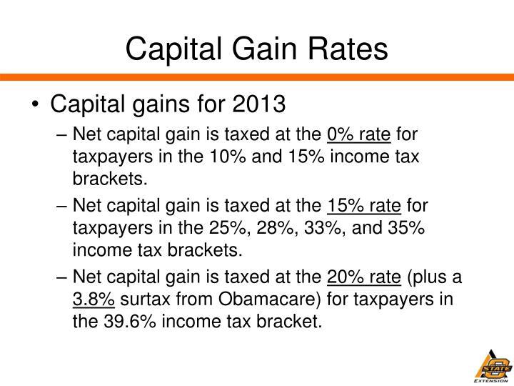 Capital Gain Rates