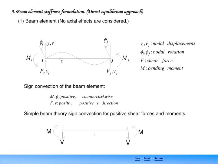 Beam element stiffness formulation 1
