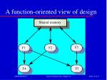 a function oriented view of design