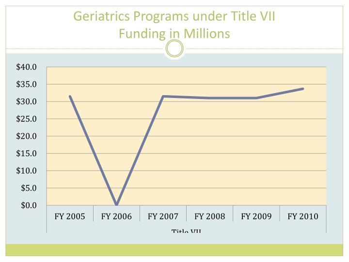 Geriatrics Programs under Title VII