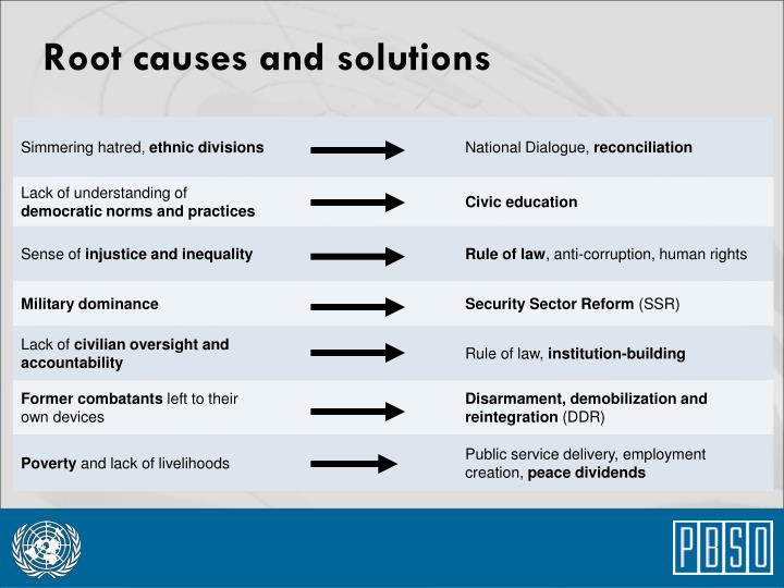 Root causes and solutions