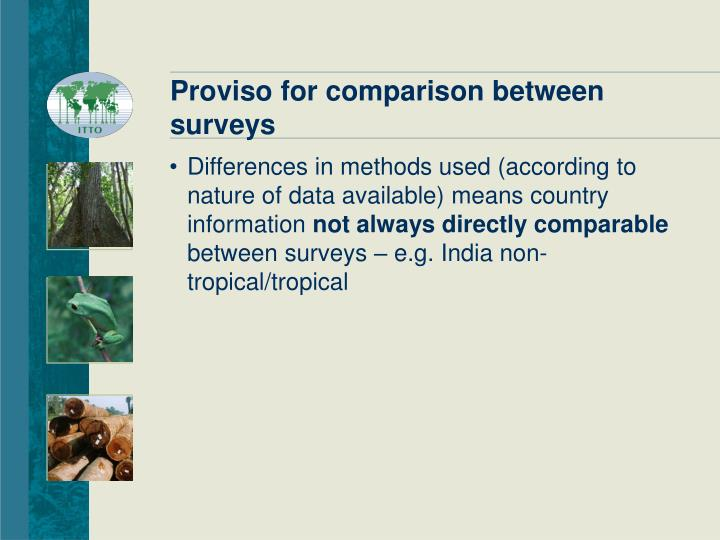 Proviso for comparison between surveys