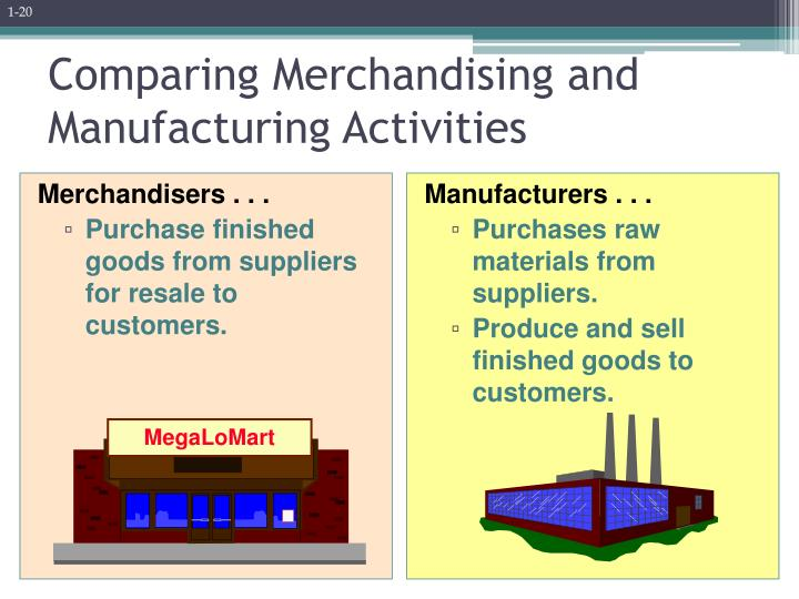 Merchandisers . . .