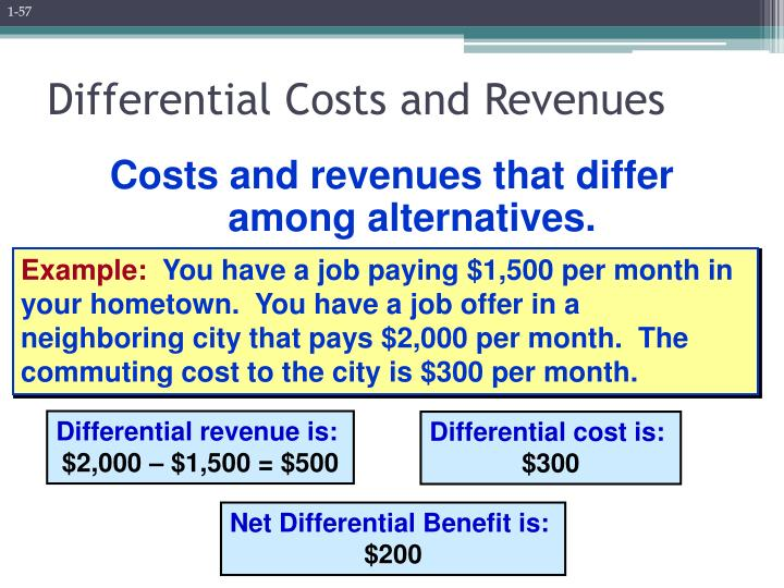 Costs and revenues that differ among alternatives.