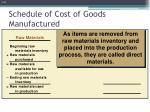 schedule of cost of goods manufactured1