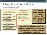 schedule of cost of goods manufactured2