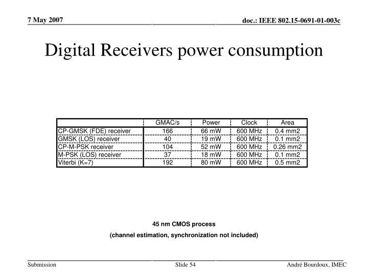 Digital Receivers power consumption