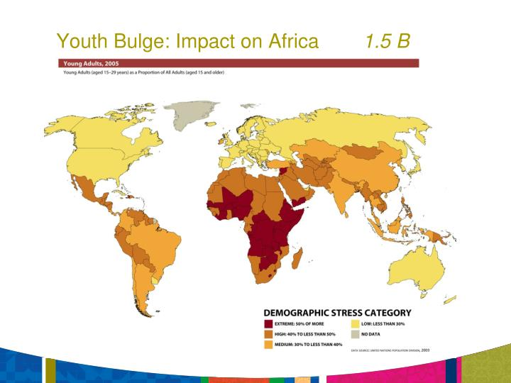 Youth Bulge: Impact on Africa