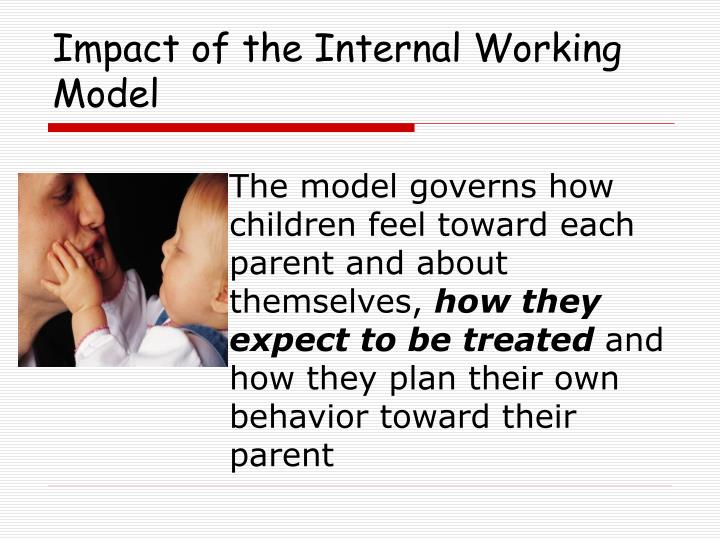 The model governs how children feel toward each parent and about themselves,