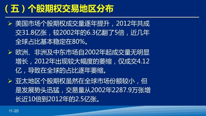 (五)个股期权交易地区分布
