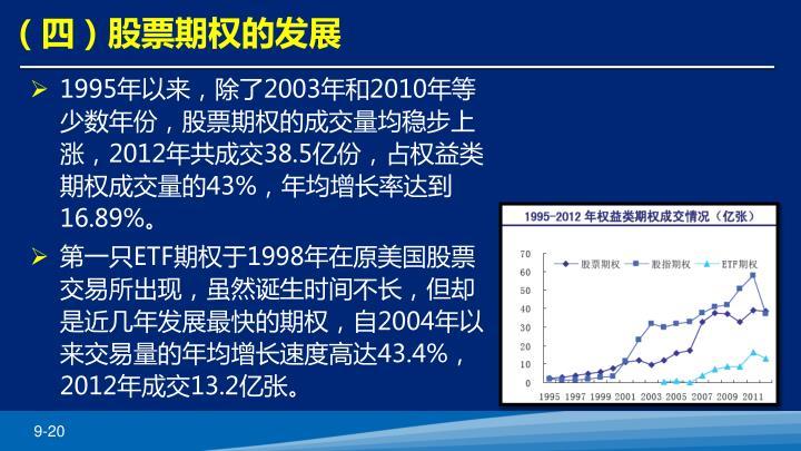 (四)股票期权的发展