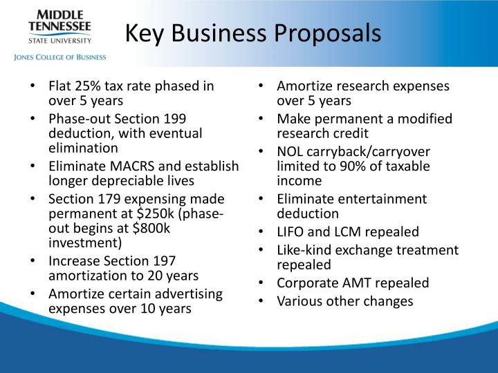 Key Business Proposals