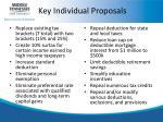 key individual proposals
