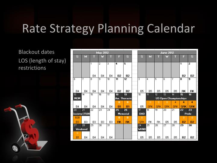 Rate Strategy Planning Calendar