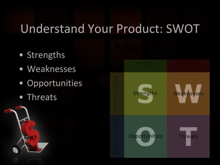 Understand Your Product: SWOT
