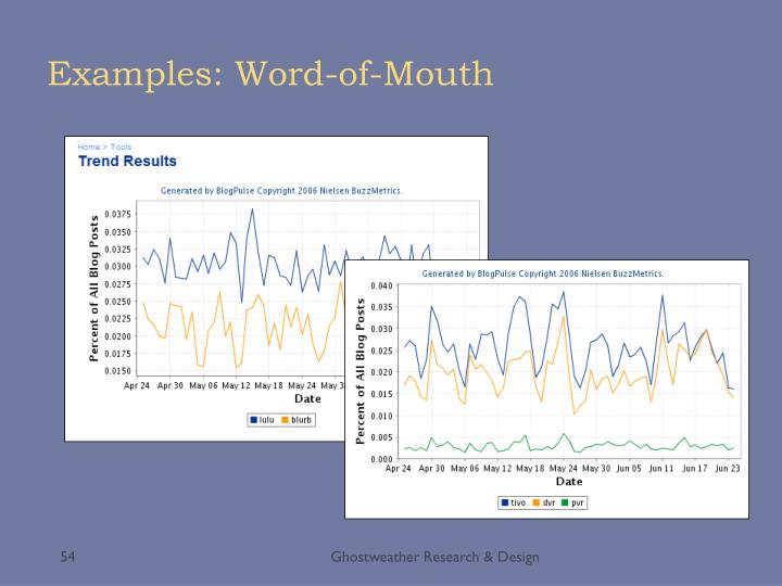Examples: Word-of-Mouth