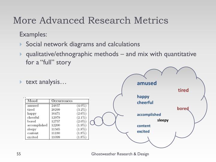 More Advanced Research Metrics