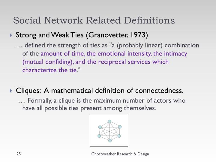 Social Network Related Definitions