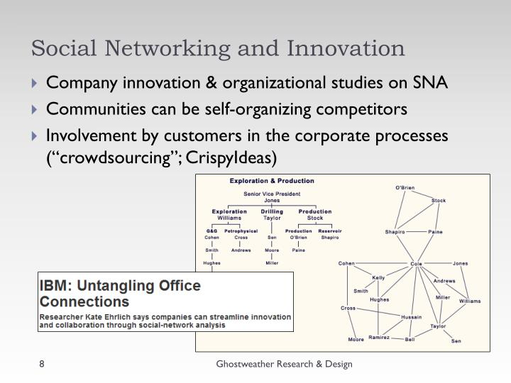Social Networking and Innovation