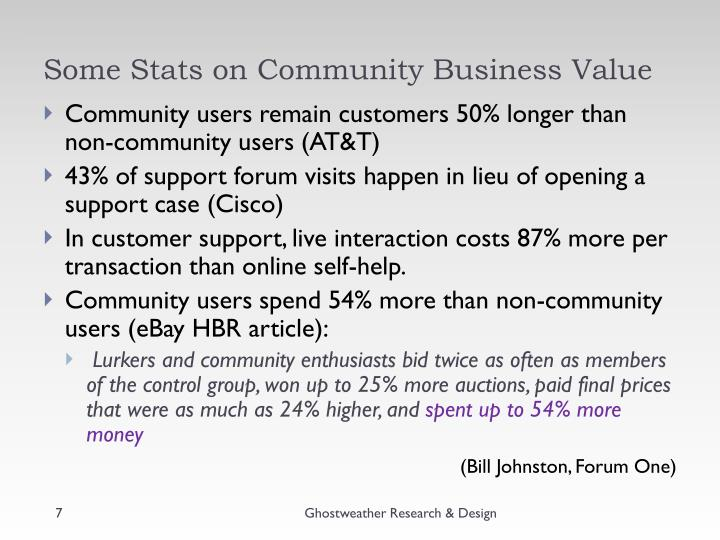 Some Stats on Community Business Value