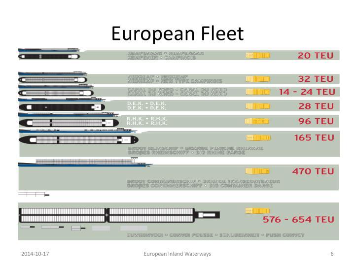 European Fleet