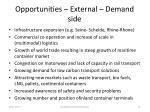 opportunities external demand side