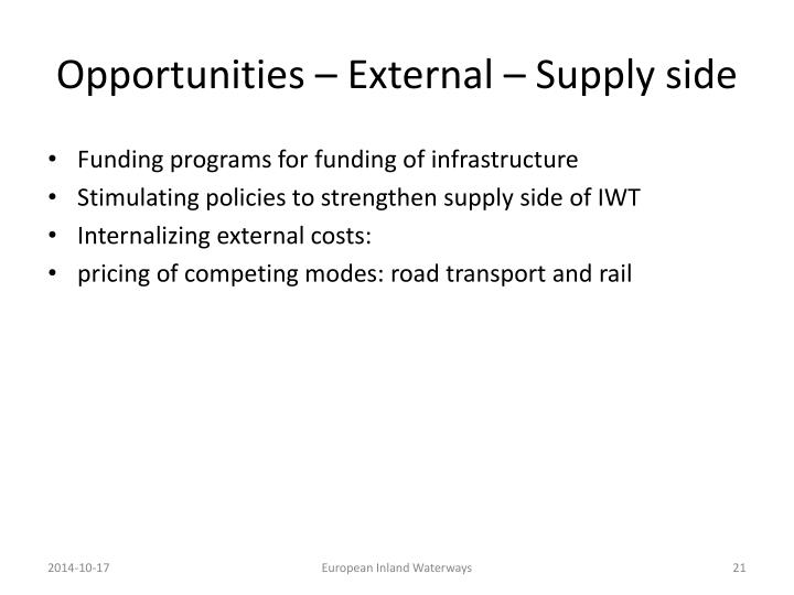Opportunities – External – Supply side
