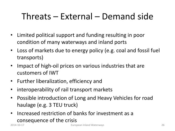 Threats – External – Demand side