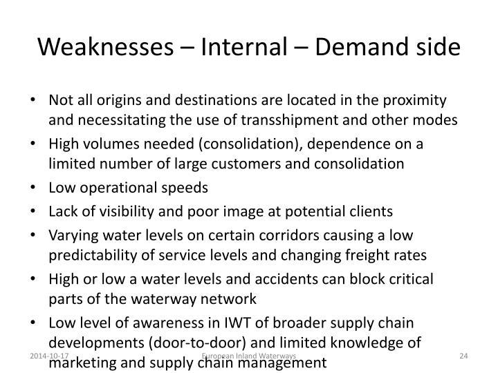 Weaknesses – Internal – D