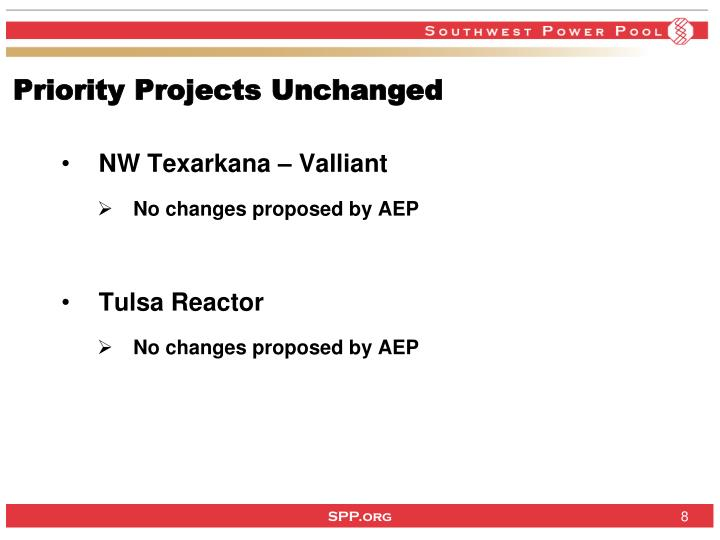 Priority Projects Unchanged