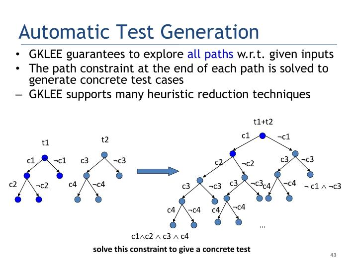 Automatic Test Generation