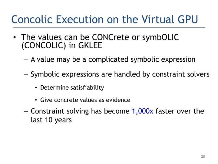 Concolic Execution on the Virtual GPU