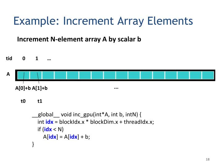Example: Increment Array Elements