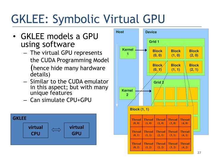 GKLEE: Symbolic Virtual GPU