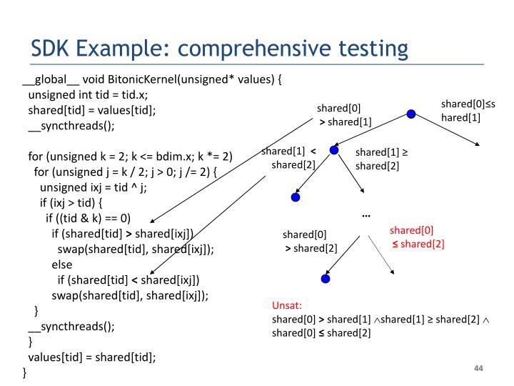 SDK Example: comprehensive testing