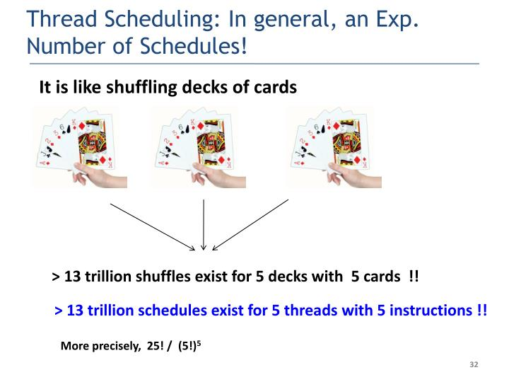 Thread Scheduling: In general, an Exp. Number of Schedules!