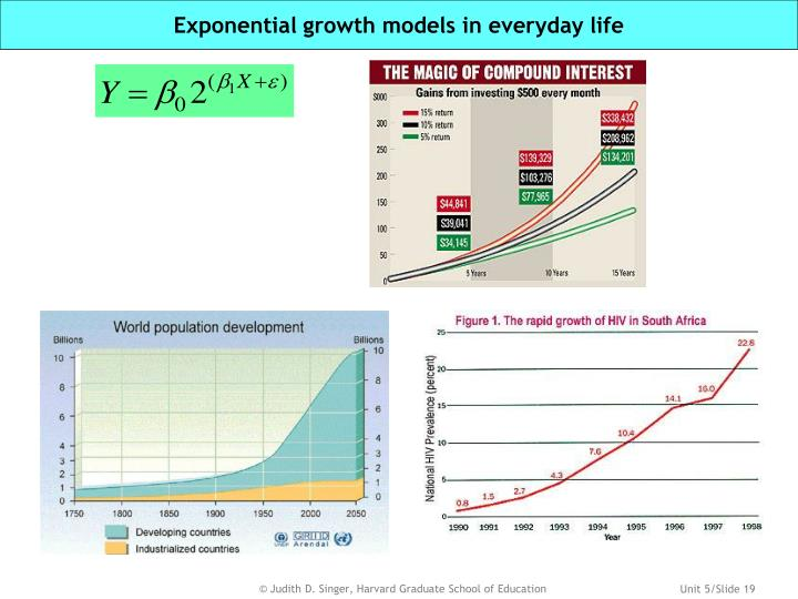 Exponential growth models in everyday life