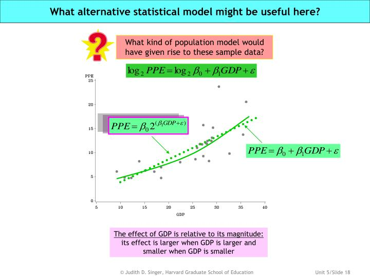 What alternative statistical model might be useful here?