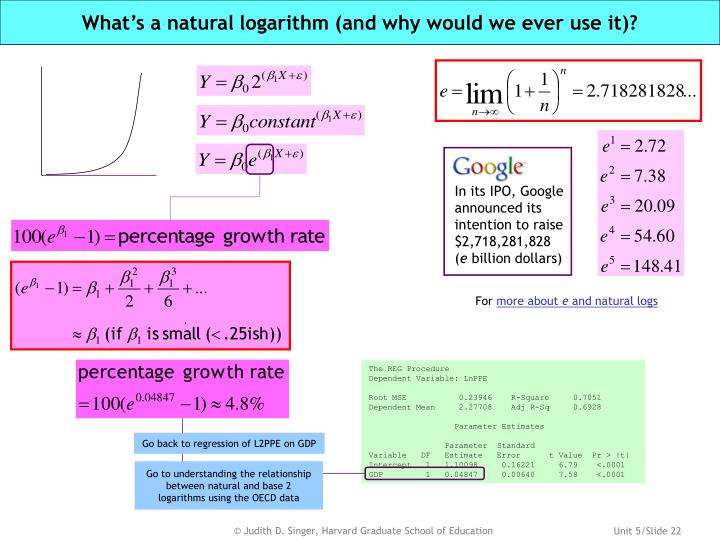 What's a natural logarithm (and why would we ever use it)?