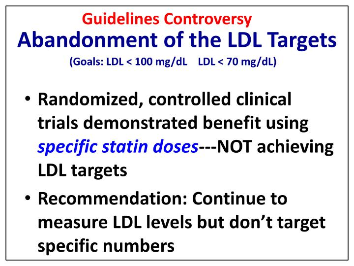 Guidelines Controversy