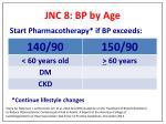 jnc 8 bp by age