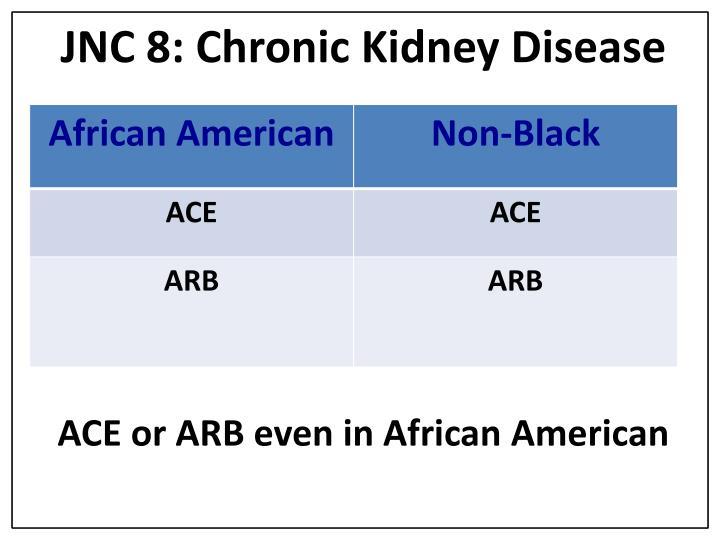 JNC 8: Chronic Kidney Disease