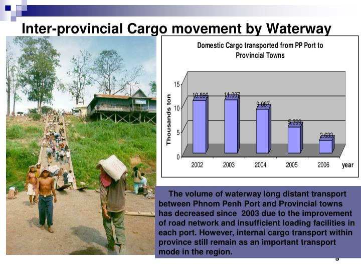 Inter-provincial Cargo movement by Waterway