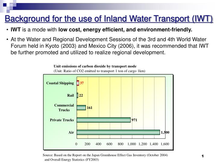 Background for the use of Inland Water Transport (IWT)