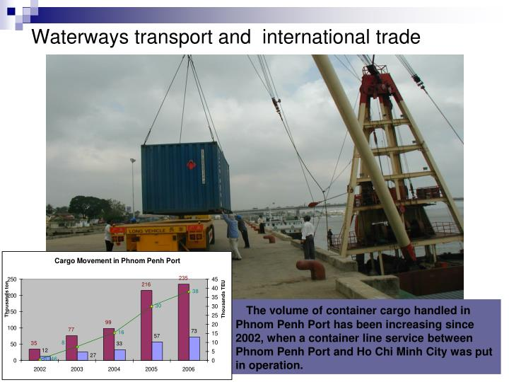Waterways transport and  international trade