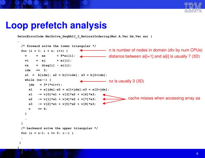 Loop prefetch analysis