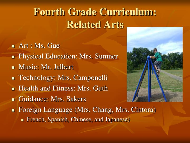 Fourth Grade Curriculum: